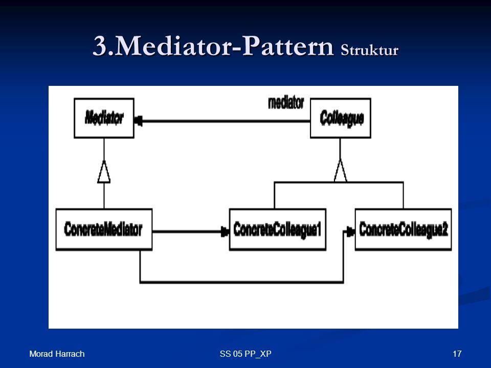 Morad Harrach 17SS 05 PP_XP 3.Mediator-Pattern Struktur Quelle: Design Patterns, Elements of Reusable Object Oriented Software
