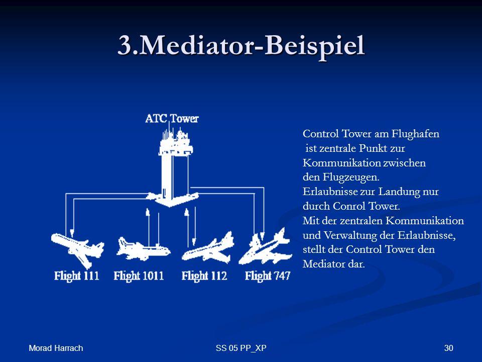 Morad Harrach 30SS 05 PP_XP 3.Mediator-Beispiel Control Tower am Flughafen ist zentrale Punkt zur Kommunikation zwischen den Flugzeugen. Erlaubnisse z