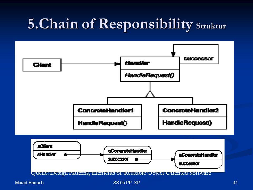 Morad Harrach 41SS 05 PP_XP 5.Chain of Responsibility Struktur Quelle: Design Patterns, Elements of Reusable Object Oriented Software