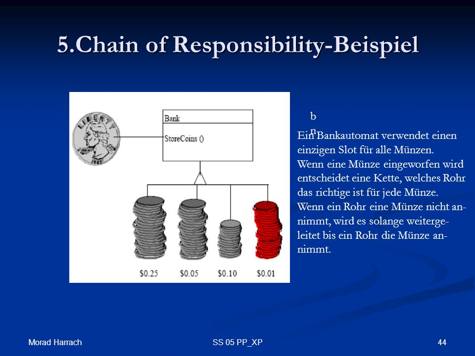 Morad Harrach 44SS 05 PP_XP 5.Chain of Responsibility-Beispiel bnbn Ein Bankautomat verwendet einen einzigen Slot für alle Münzen. Wenn eine Münze ein