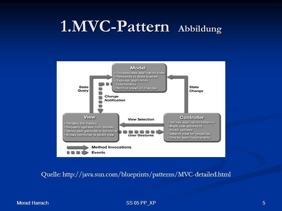 Morad Harrach 5SS 05 PP_XP 1.MVC-Pattern Abbildung Quelle: http://java.sun.com/blueprints/patterns/MVC-detailed.html