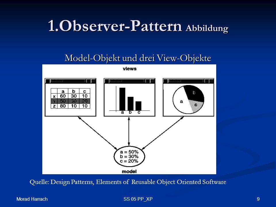 Morad Harrach 9SS 05 PP_XP 1.Observer-Pattern Abbildung Model-Objekt und drei View-Objekte Quelle: Design Patterns, Elements of Reusable Object Orient
