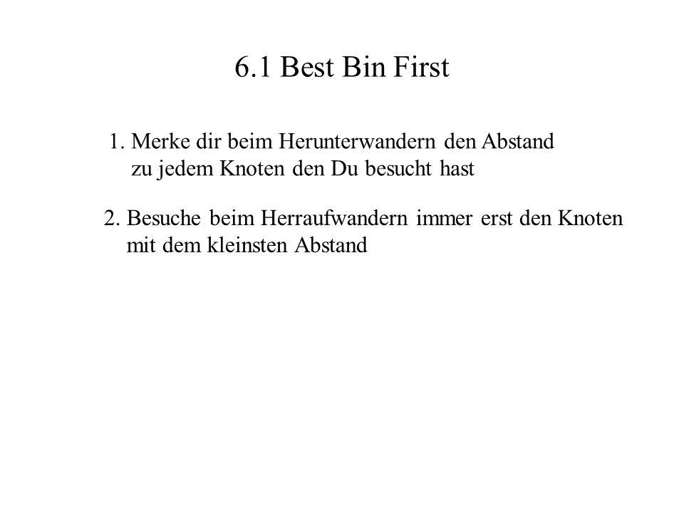 6.1 Best Bin First 1. Merke dir beim Herunterwandern den Abstand zu jedem Knoten den Du besucht hast 2. Besuche beim Herraufwandern immer erst den Kno