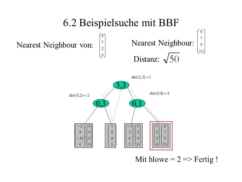 6.2 Beispielsuche mit BBF 3,3 0,30,1 Nearest Neighbour von: Nearest Neighbour: Distanz: Mit hlowe = 2 => Fertig !