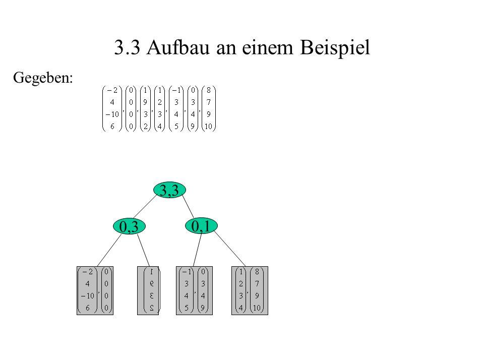 3.3 Aufbau an einem Beispiel 3,3 0,3 0,1 Gegeben: