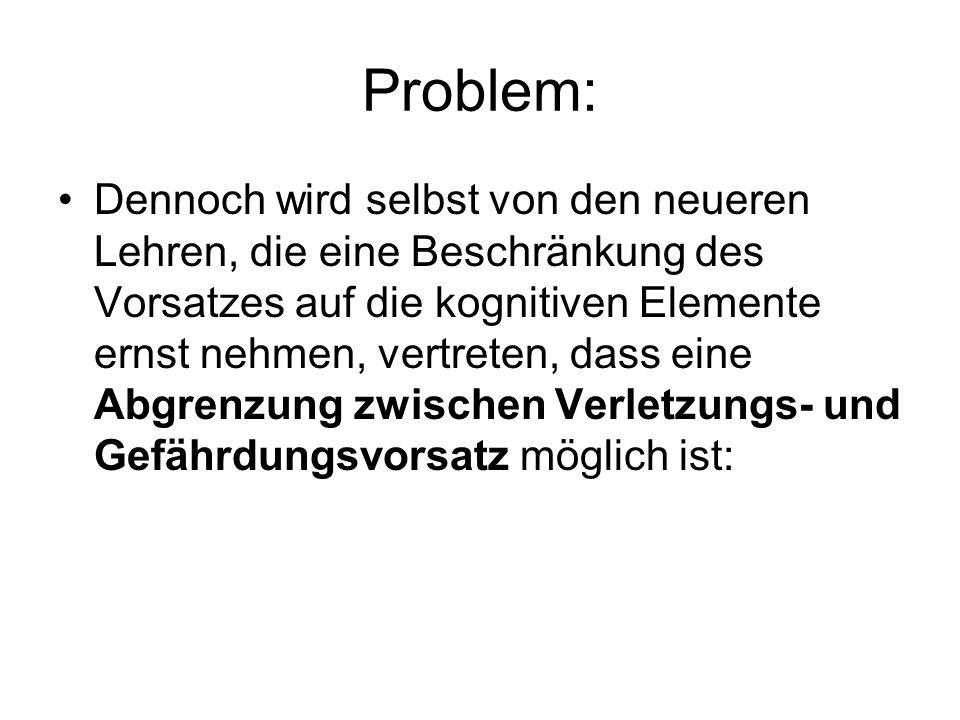 Frisch, Vorsatz und Risiko S.