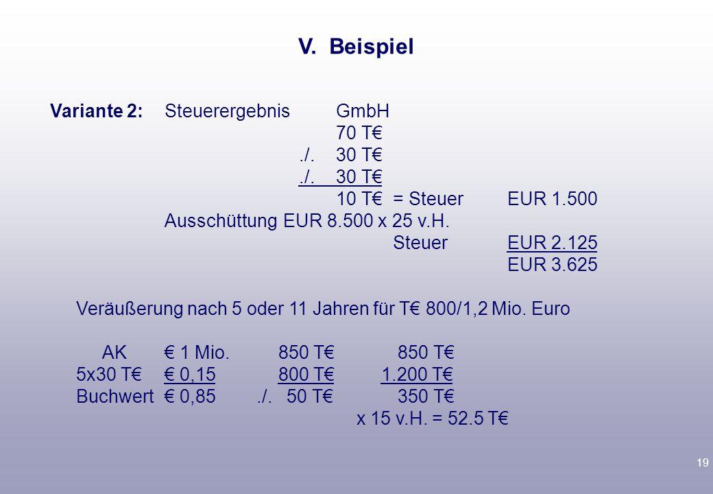 18 Fallbeispiel: ImmobilieEUR 1 Mio., Kredit T 600, Zins 5 % endfällig, EK 400 T, AfA 3 v.H.