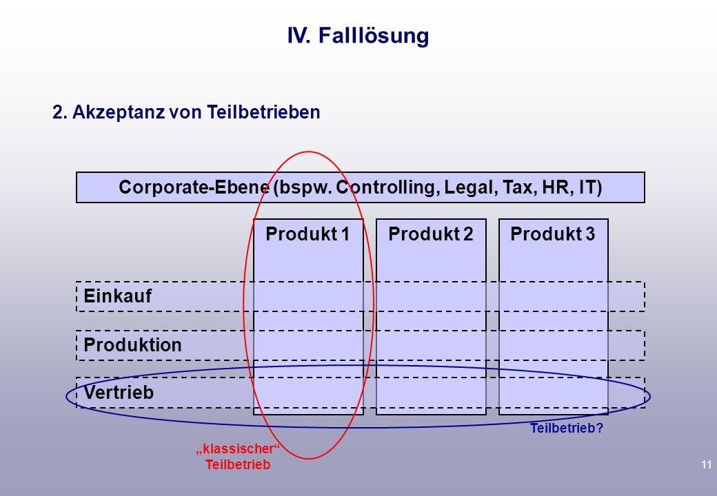 10 1.Kernproblem Einbringung Druckerei und Minderheitsbeteiligung an C-GmbH Ist die Druckerei ein Teilbetrieb? Was ist Betrieb? Gesamte betriebliche E