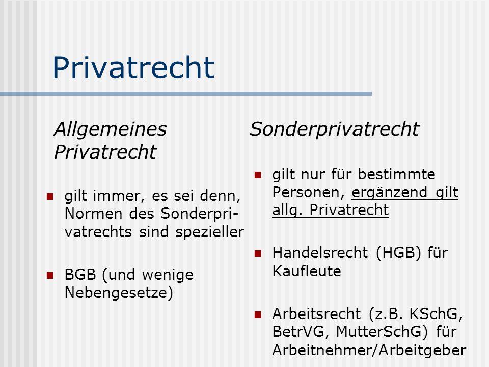 Privatrecht gilt immer, es sei denn, Normen des Sonderpri- vatrechts sind spezieller BGB (und wenige Nebengesetze) ergänzend gilt allg. Privatrecht gi