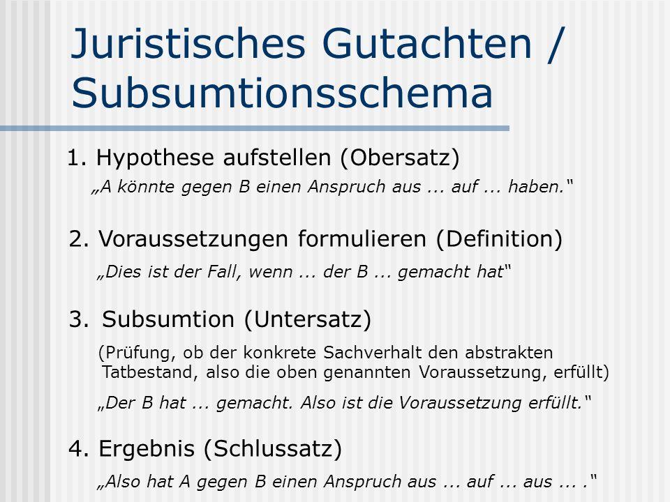 Juristisches Gutachten / Subsumtionsschema 1. Hypothese aufstellen (Obersatz) A könnte gegen B einen Anspruch aus... auf... haben. 2. Voraussetzungen