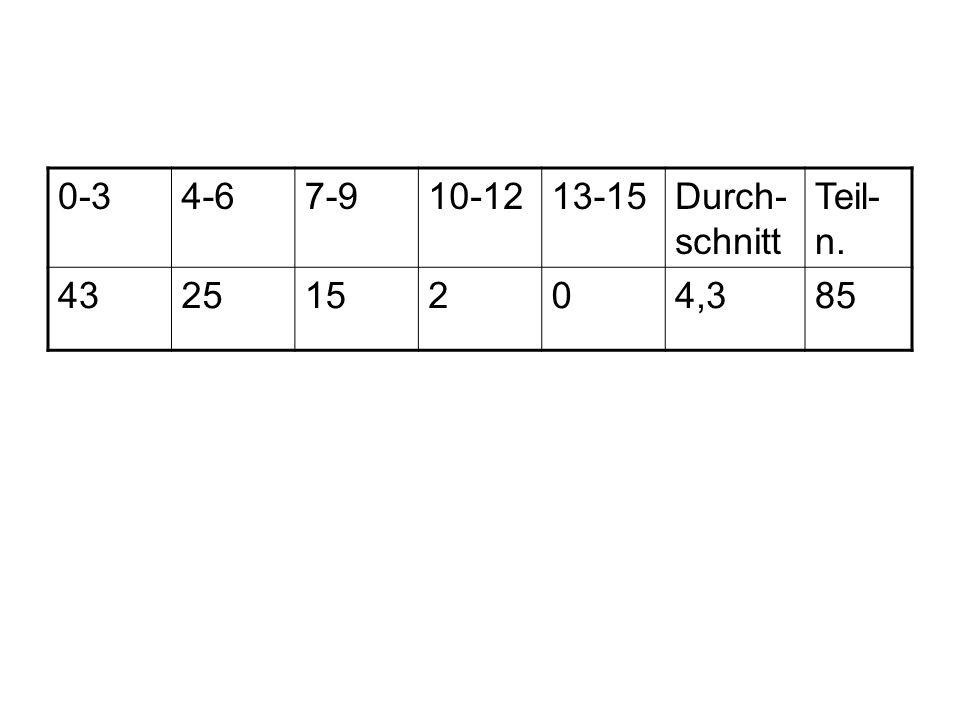 b) Lagertheorie (Eser, Strafrecht IV Fall 12 A 41 m.
