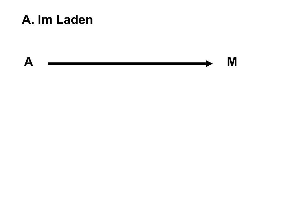A.Im Laden AM B Diktat § 267 I 1. Var.. § 25 I 2.