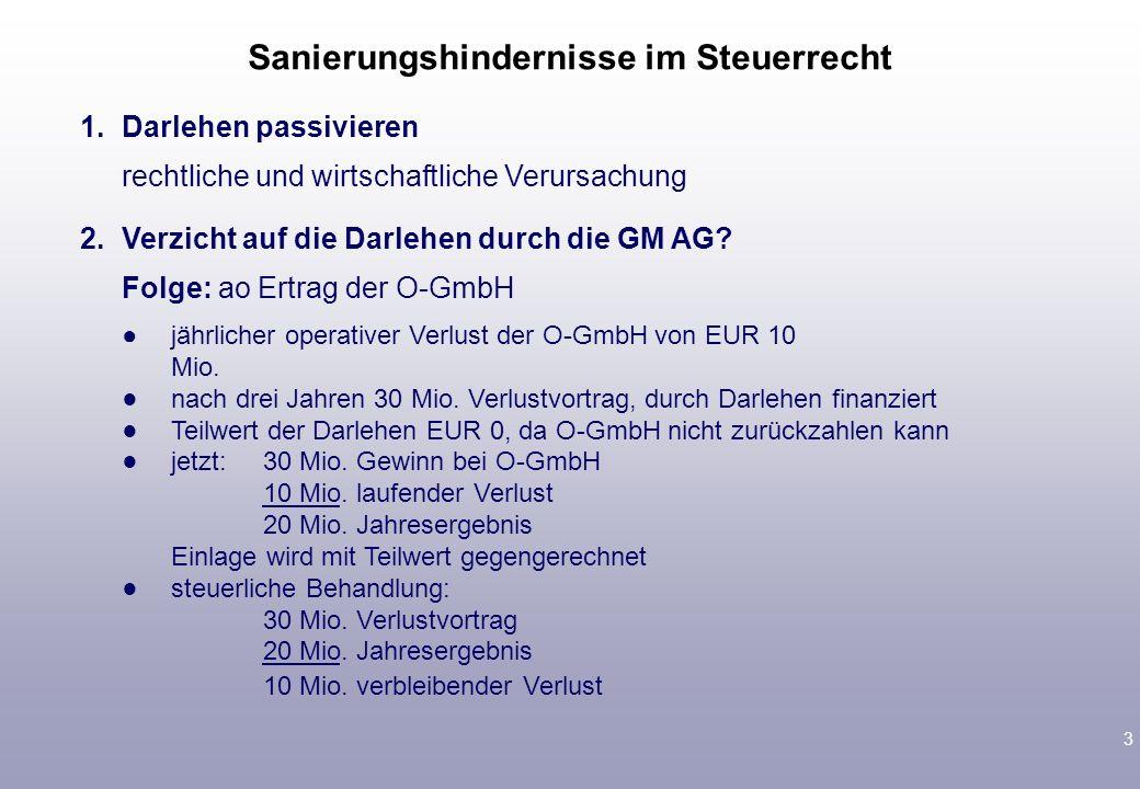 3 1.Darlehen passivieren rechtliche und wirtschaftliche Verursachung 2.Verzicht auf die Darlehen durch die GM AG.