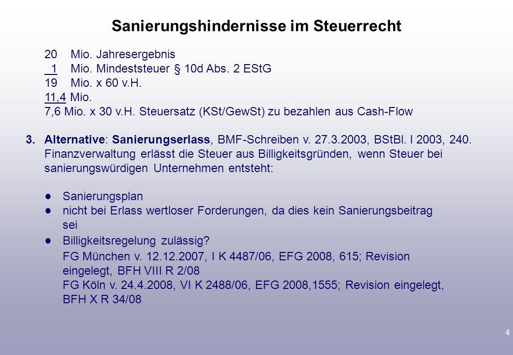 4 20 Mio.Jahresergebnis 1 Mio. Mindeststeuer § 10d Abs.