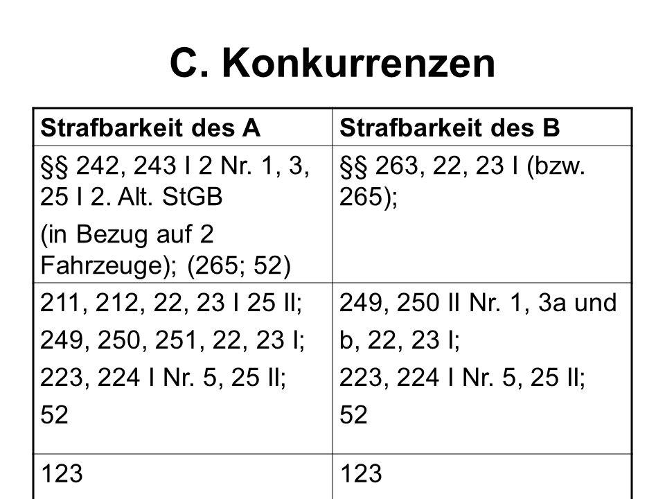 C. Konkurrenzen Strafbarkeit des AStrafbarkeit des B §§ 242, 243 I 2 Nr. 1, 3, 25 I 2. Alt. StGB (in Bezug auf 2 Fahrzeuge); (265; 52) §§ 263, 22, 23