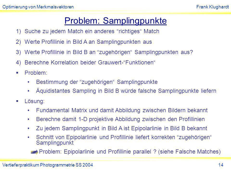Optimierung von MerkmalsvektorenFrank Klughardt Vertieferpraktikum Photogrammetrie SS 200415 Problem: Samplingpunkte