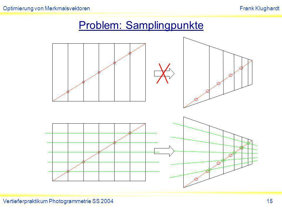 Optimierung von MerkmalsvektorenFrank Klughardt Vertieferpraktikum Photogrammetrie SS 200416 Beispiel: Samplingpunkte