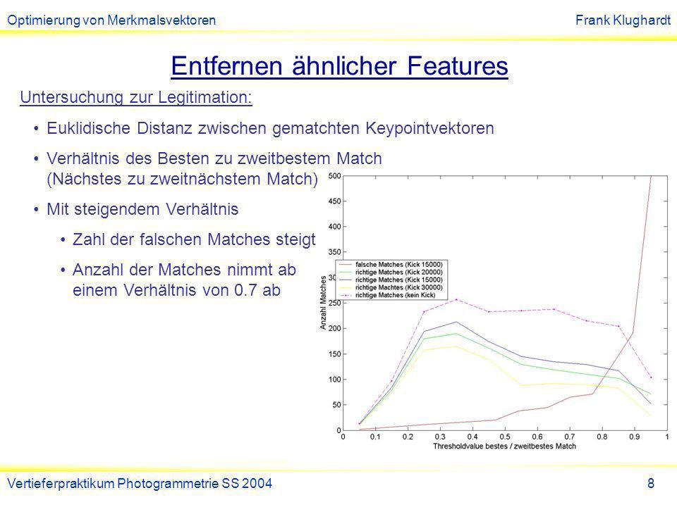 Optimierung von MerkmalsvektorenFrank Klughardt Vertieferpraktikum Photogrammetrie SS 20049 III.Analyse Tool Motivation: Es wird ein Bewertungmaß für die Optimierung benötigt.