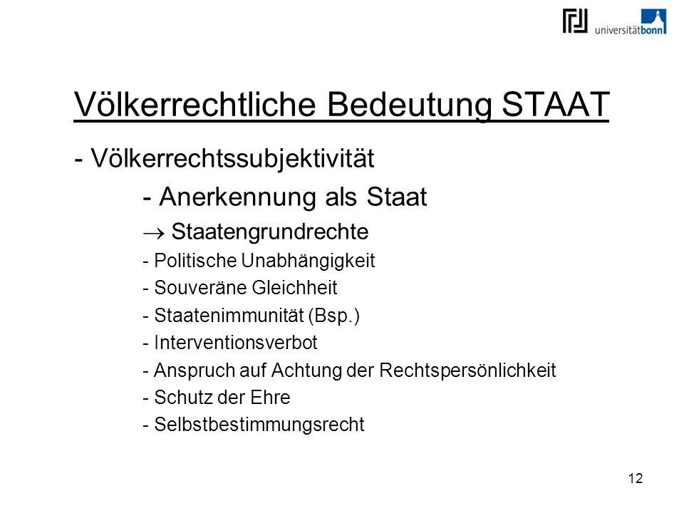 12 Völkerrechtliche Bedeutung STAAT - Völkerrechtssubjektivität - Anerkennung als Staat Staatengrundrechte - Politische Unabhängigkeit - Souveräne Gle