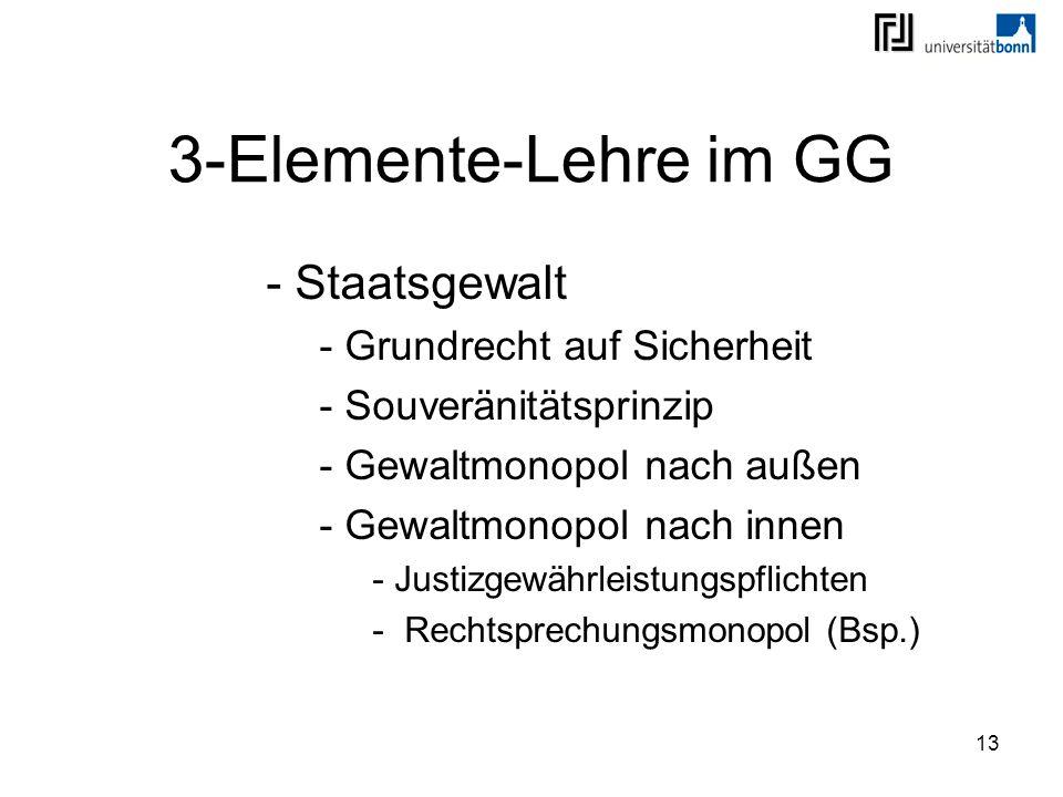 13 3-Elemente-Lehre im GG - Staatsgewalt - Grundrecht auf Sicherheit - Souveränitätsprinzip - Gewaltmonopol nach außen - Gewaltmonopol nach innen - Ju