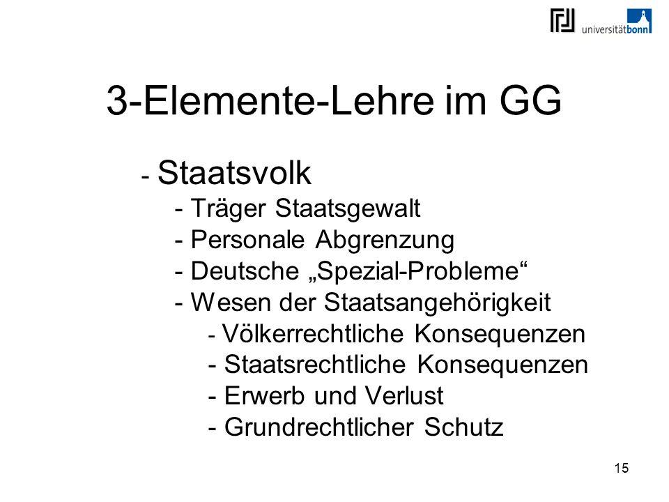 15 3-Elemente-Lehre im GG - Staatsvolk - Träger Staatsgewalt - Personale Abgrenzung - Deutsche Spezial-Probleme - Wesen der Staatsangehörigkeit - Völk