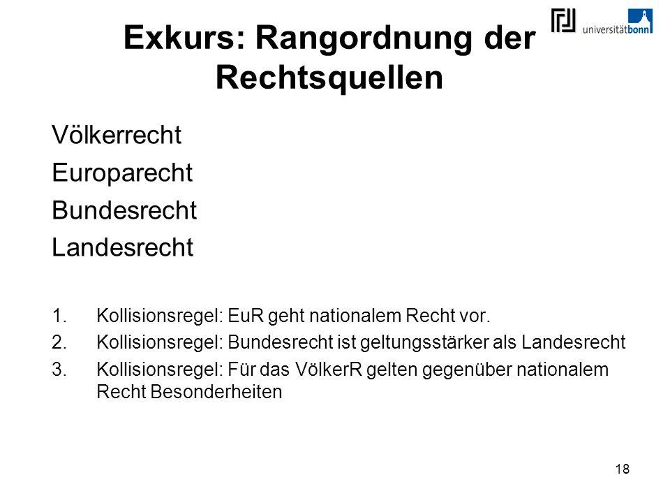 18 Exkurs: Rangordnung der Rechtsquellen Völkerrecht Europarecht Bundesrecht Landesrecht 1.Kollisionsregel: EuR geht nationalem Recht vor. 2.Kollision