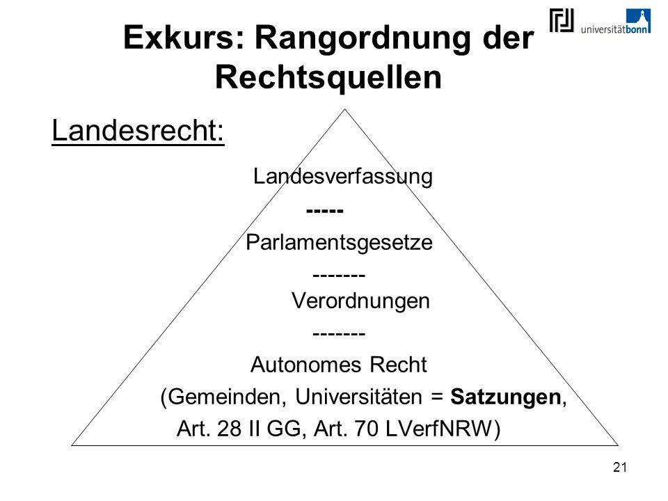 21 Exkurs: Rangordnung der Rechtsquellen Landesrecht: Landesverfassung ----- Parlamentsgesetze ------- Verordnungen ------- Autonomes Recht (Gemeinden