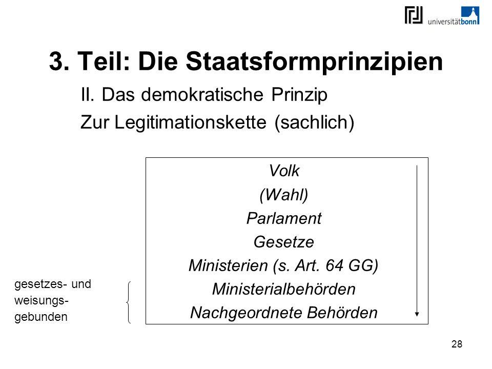 28 3. Teil: Die Staatsformprinzipien II. Das demokratische Prinzip Zur Legitimationskette (sachlich) Volk (Wahl) Parlament Gesetze Ministerien (s. Art