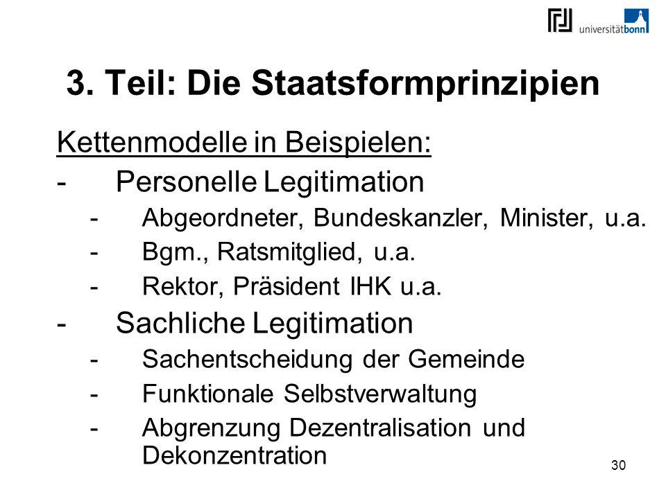30 3. Teil: Die Staatsformprinzipien Kettenmodelle in Beispielen: -Personelle Legitimation -Abgeordneter, Bundeskanzler, Minister, u.a. -Bgm., Ratsmit