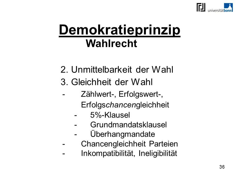 36 Demokratieprinzip Wahlrecht 2. Unmittelbarkeit der Wahl 3. Gleichheit der Wahl -Zählwert-, Erfolgswert-, Erfolgschancengleichheit -5%-Klausel -Grun