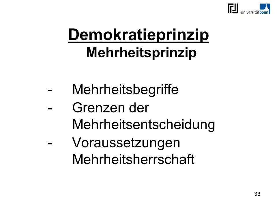 38 Demokratieprinzip Mehrheitsprinzip -Mehrheitsbegriffe -Grenzen der Mehrheitsentscheidung -Voraussetzungen Mehrheitsherrschaft