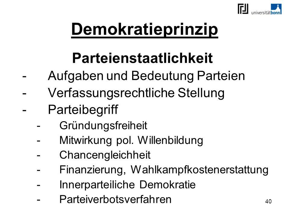 40 Demokratieprinzip Parteienstaatlichkeit -Aufgaben und Bedeutung Parteien -Verfassungsrechtliche Stellung -Parteibegriff -Gründungsfreiheit -Mitwirk