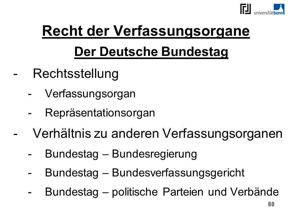 88 Recht der Verfassungsorgane Der Deutsche Bundestag -Rechtsstellung -Verfassungsorgan -Repräsentationsorgan -Verhältnis zu anderen Verfassungsorgane