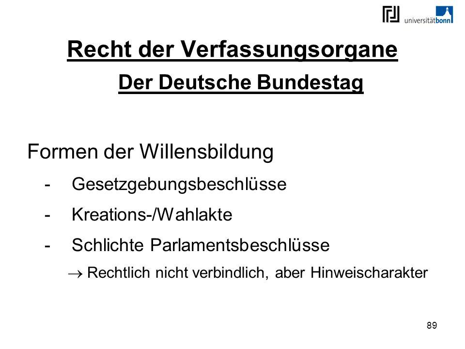 89 Recht der Verfassungsorgane Der Deutsche Bundestag Formen der Willensbildung -Gesetzgebungsbeschlüsse -Kreations-/Wahlakte -Schlichte Parlamentsbes