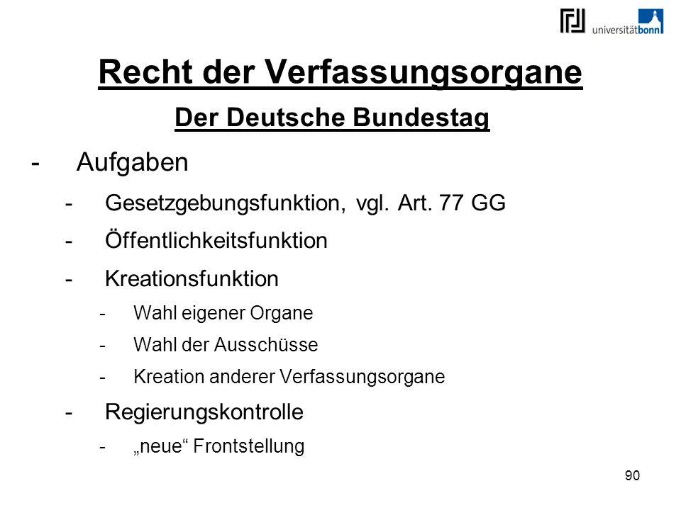 90 Recht der Verfassungsorgane Der Deutsche Bundestag -Aufgaben -Gesetzgebungsfunktion, vgl. Art. 77 GG -Öffentlichkeitsfunktion -Kreationsfunktion -W