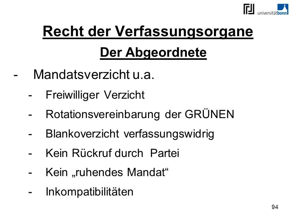 94 Recht der Verfassungsorgane Der Abgeordnete -Mandatsverzicht u.a. -Freiwilliger Verzicht -Rotationsvereinbarung der GRÜNEN -Blankoverzicht verfassu