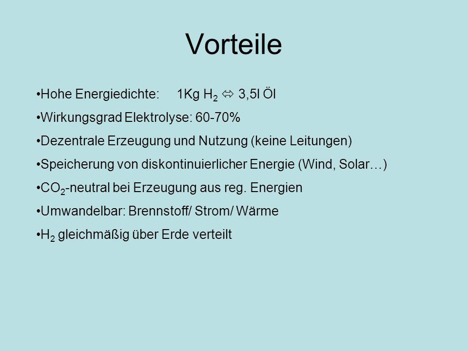 Vorteile Hohe Energiedichte: 1Kg H 2 3,5l Öl Wirkungsgrad Elektrolyse: 60-70% Dezentrale Erzeugung und Nutzung (keine Leitungen) Speicherung von disko