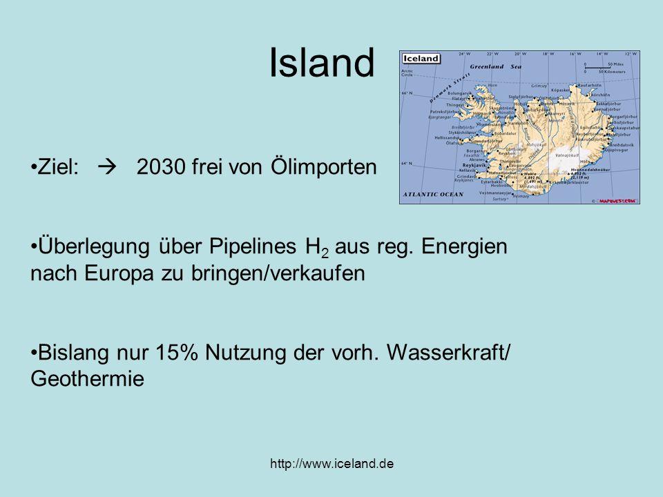 http://www.iceland.de Island Ziel: 2030 frei von Ölimporten Überlegung über Pipelines H 2 aus reg. Energien nach Europa zu bringen/verkaufen Bislang n