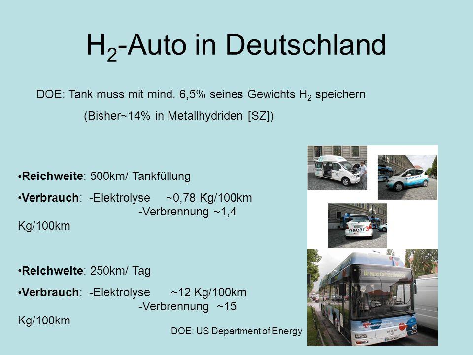 DOE: US Department of Energy H 2 -Auto in Deutschland Reichweite: 500km/ Tankfüllung Verbrauch: -Elektrolyse ~0,78 Kg/100km -Verbrennung ~1,4 Kg/100km