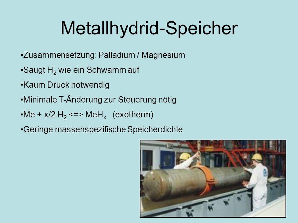 Metallhydrid-Speicher Zusammensetzung: Palladium / Magnesium Saugt H 2 wie ein Schwamm auf Kaum Druck notwendig Minimale T-Änderung zur Steuerung nöti