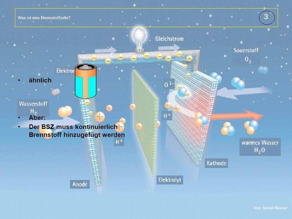 AFCPEFCDMFCPAFCMCFCSOFC ElektrolytAlkalilauge Polymer membran Konzentrierte Phosphorsäure Alkalikarbonat schmelze Yttriumdotiertes Zirkondioxid Aggregat zustandflüssigfest flüssig fest Anodengas reinster WasserstoffWasserstoffMethanolWasserstoff Methanol 1 Methan 1 Methan Methan 1 Kohlegas Transportierte IonenH+H+ H+H+ H+H+ OH - O 2- Betriebs temperatur60-90 °Cbis 80 °C60-130 °C130-220 °Cbis 650°C750-1000 °C Zellen wirkungsgrad60%58%40%50%60%65% System wirkungsgrad60%32-40%20-30%40%52-54%35-55% 80%²70%³ Leistung10 - 100 kW0,03 - 250 kW1 mW - 100 kW50 kW - 11MW250 kW - 2 MW1-100 kW Anwendung Raumfahrt, U- Boot Stromversorgun gPKWBlockheiz kraftwerke Hausversorgung Nischen fahrzeuge Fahrzeugantrieb eportable GeräteKleinkraftwerke Hausversorgung SchiffsantriebeFahrzeugbatterie Blockheizkraftwe rke portable Geräte Zusatz CO 2 empfindlichCO empfindlich schwach CO emfindlich CO2 muss im Kreislaufkeine Reformierung von der Zelle geführt werdenBrenngasen erforderlich 1 Wasserstoff wird über Reformer erzeugt² / ³ mit nachgeschalteter Dampfturbine (und zusätzlicher Wärmeauskupplung) 14