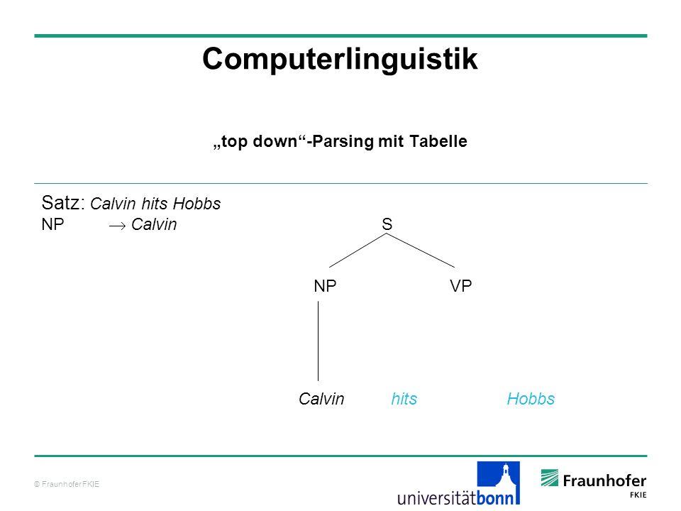 © Fraunhofer FKIE Computerlinguistik top down-Parsing mit Tabelle Satz: Calvin hits Hobbs NP CalvinS NP VP Calvin hits Hobbs