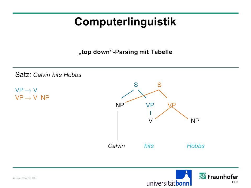 © Fraunhofer FKIE Computerlinguistik top down-Parsing mit Tabelle Satz: Calvin hits Hobbs VP V VP V NP NP VP VP VNP Calvin hits Hobbs SS