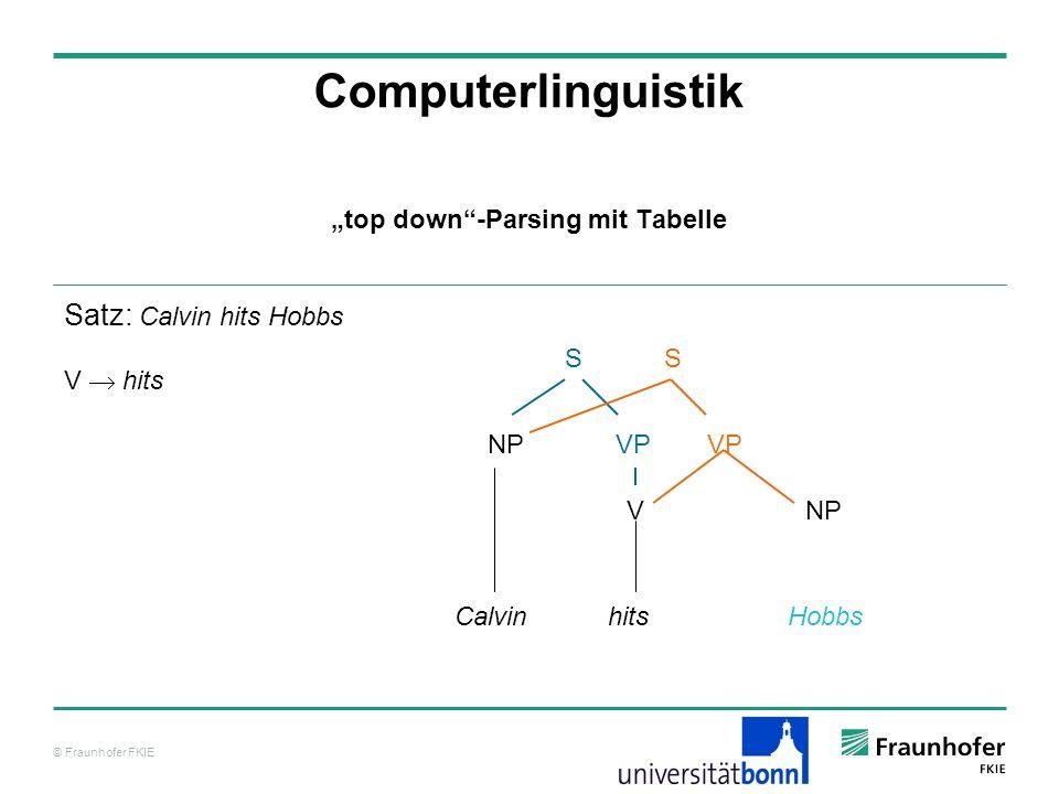 © Fraunhofer FKIE Computerlinguistik top down-Parsing mit Tabelle Satz: Calvin hits Hobbs V hits NP VP VP VNP Calvin hits Hobbs SS