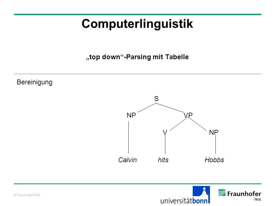 © Fraunhofer FKIE Computerlinguistik top down-Parsing mit Tabelle Bereinigung S NP VP VNP Calvin hits Hobbs