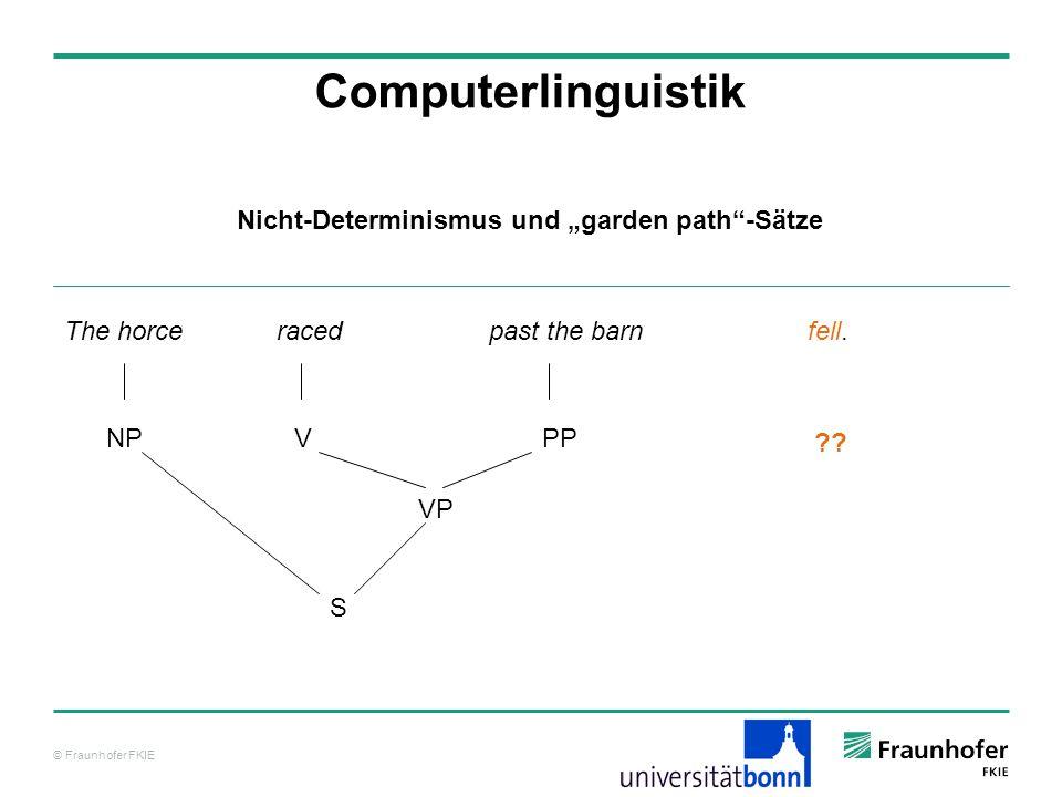 © Fraunhofer FKIE Computerlinguistik The horce raced past the barn fell. NPVPP VP S ?? Nicht-Determinismus und garden path-Sätze