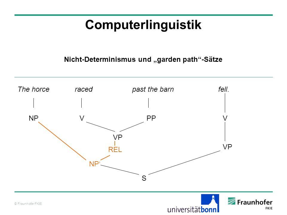 © Fraunhofer FKIE Computerlinguistik The horce raced past the barn fell. NPVPP VP NP V VP S REL Nicht-Determinismus und garden path-Sätze