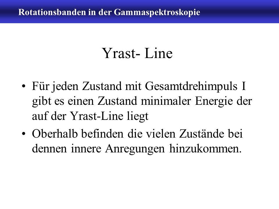 Rotationsbanden in der Gammaspektroskopie -8- Yrast- Line Für jeden Zustand mit Gesamtdrehimpuls I gibt es einen Zustand minimaler Energie der auf der