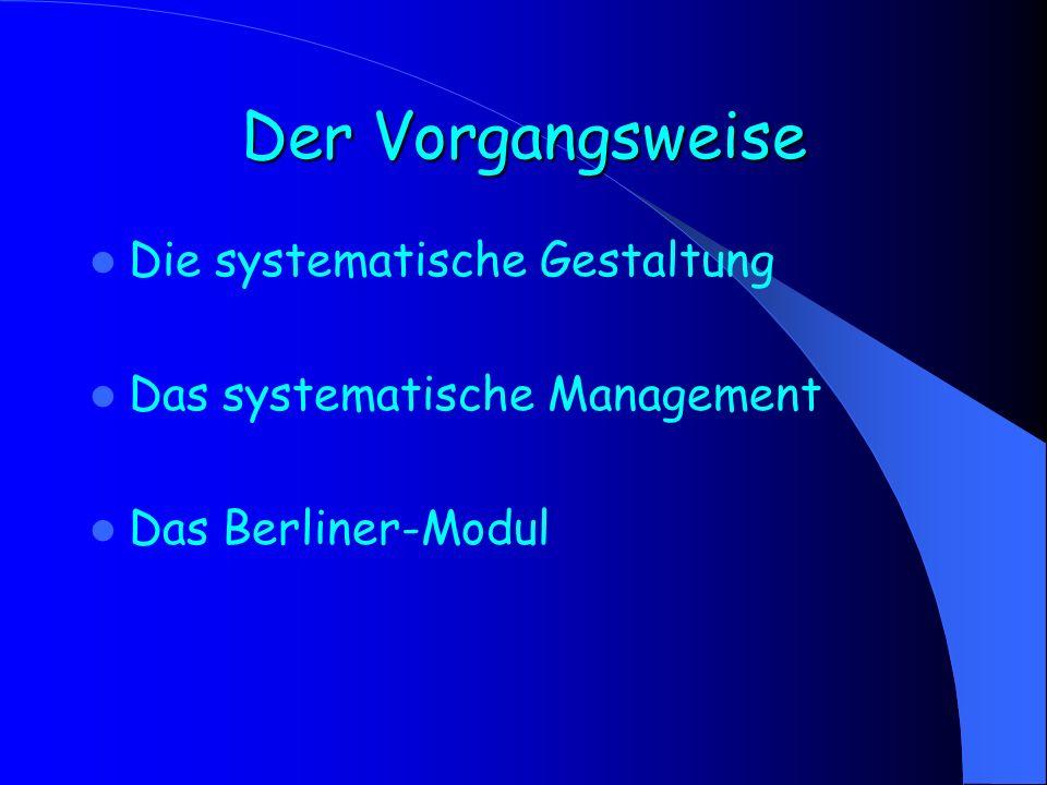 Der Vorgangsweise Die systematische Gestaltung Das systematische Management Das Berliner-Modul