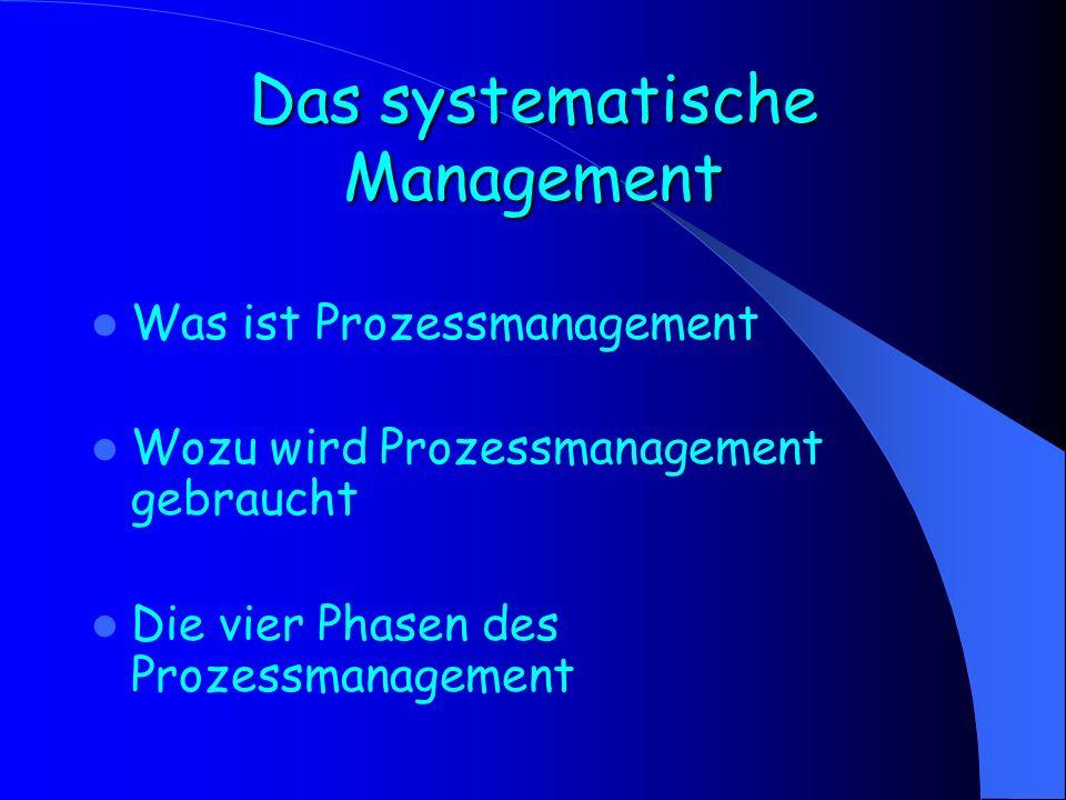 Das systematische Management Was ist Prozessmanagement Wozu wird Prozessmanagement gebraucht Die vier Phasen des Prozessmanagement